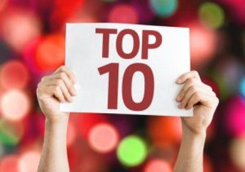 Top Ten Failure Factors for Finances